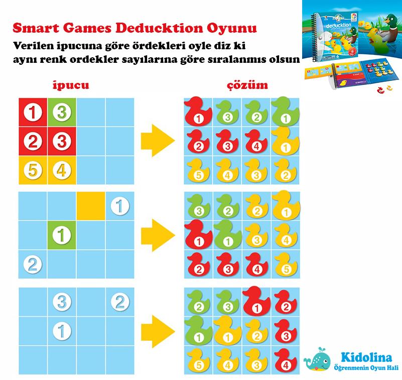 Smart Games Deducktion Ordekler Akil Oyunu Kidolina