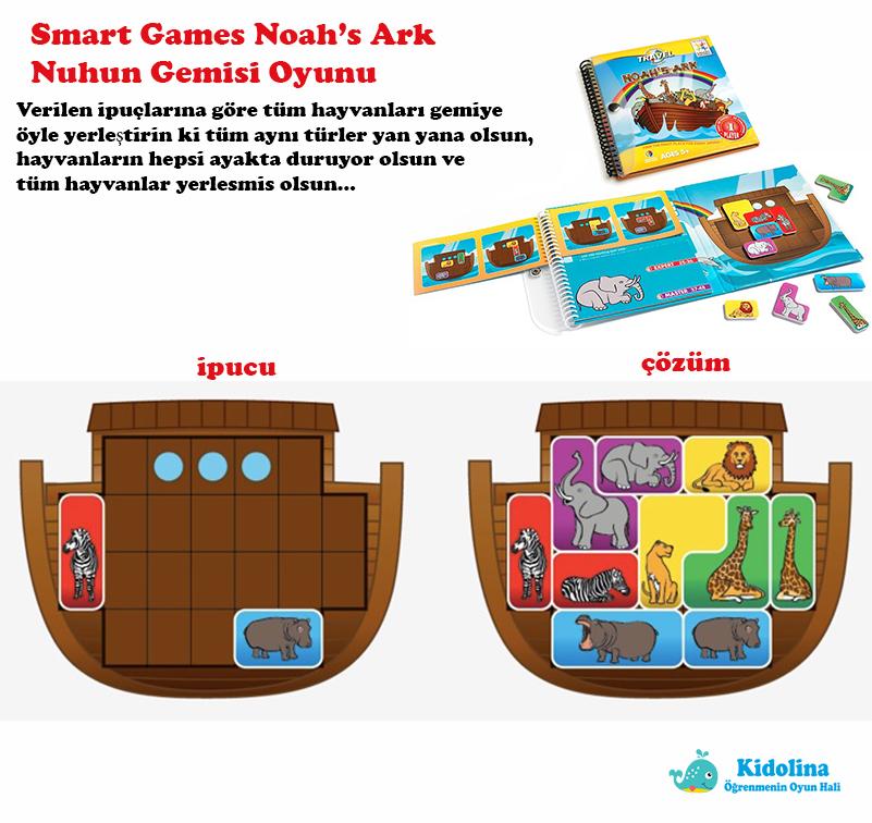 Smart Games Noahs Ark Nuhun Gemisi Oyunu Kidolina